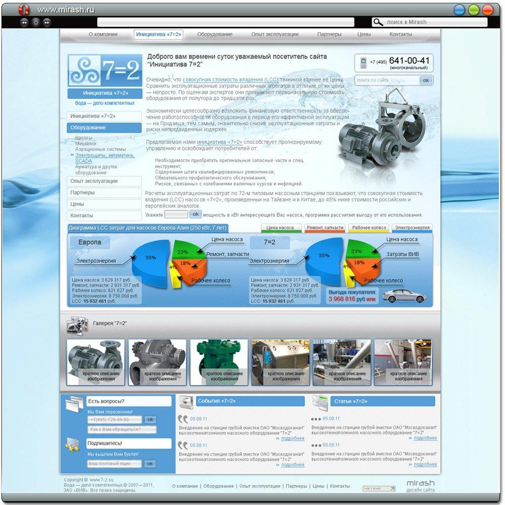 Веб Дизайн корпоративного сайта Инициатива «7=2» - поставка и установка насосного оборудования