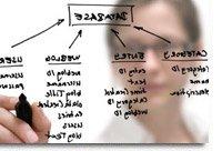 Этапы проектирования дизайна веб-сайта